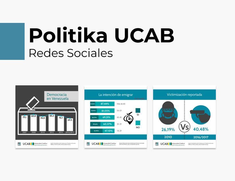 Portada Behance - Politika UCAB Redes Sociales